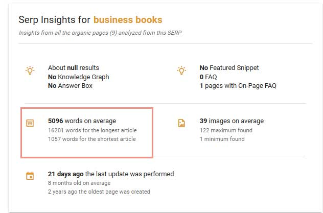 results shown by samuelschmitt as to maximum and minimum words in texts that are in top for business books keyword